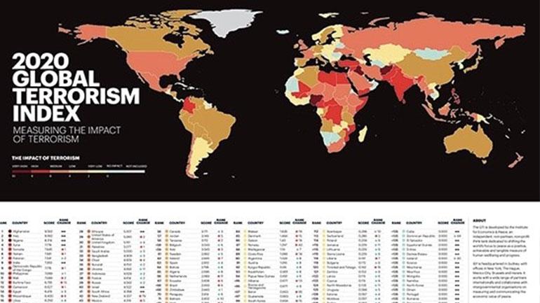 Republika e Kosovës renditet si një ndër vendet më të sigurta në botë
