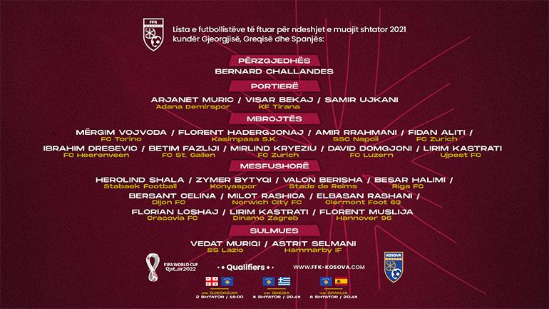 Përzgjedhësi i Kosovës, Bernard Challandes publikon listën për ndeshjet e shtatorit